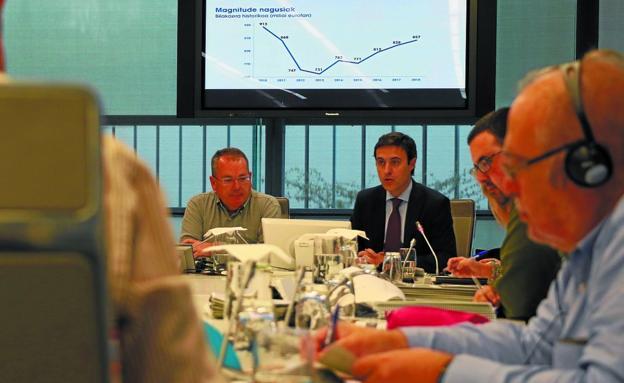La subida de la presión fiscal a las empresas en Gipuzkoa ... - photo#7